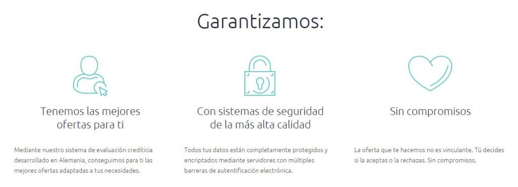 Solicitar préstamos personalizados en Monedo Now