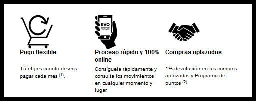 Tarjeta de crédito gratuita Evo Finance