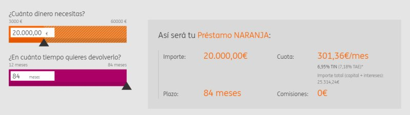 Solicitar préstamo naranja ING Direct