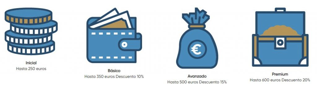 Tipos de cliente Pulpocredit