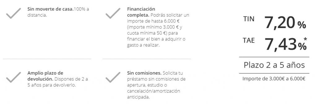 Ventajas préstamo personal Liberbank