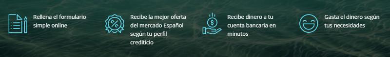 Solicitar préstamos en Pezetita