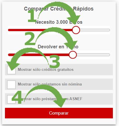 Cómo funciona - Comparador de créditos