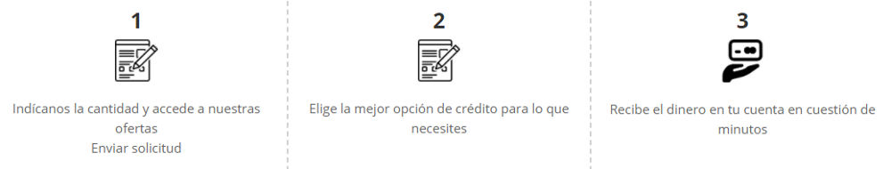 Pasos para solicitar préstamos en Damecredito